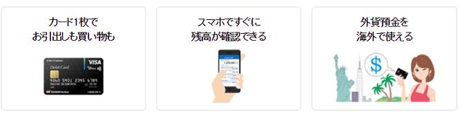 住信SBIネット銀行 デビットカード
