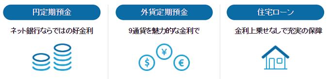 住信SBIネット銀行の特徴