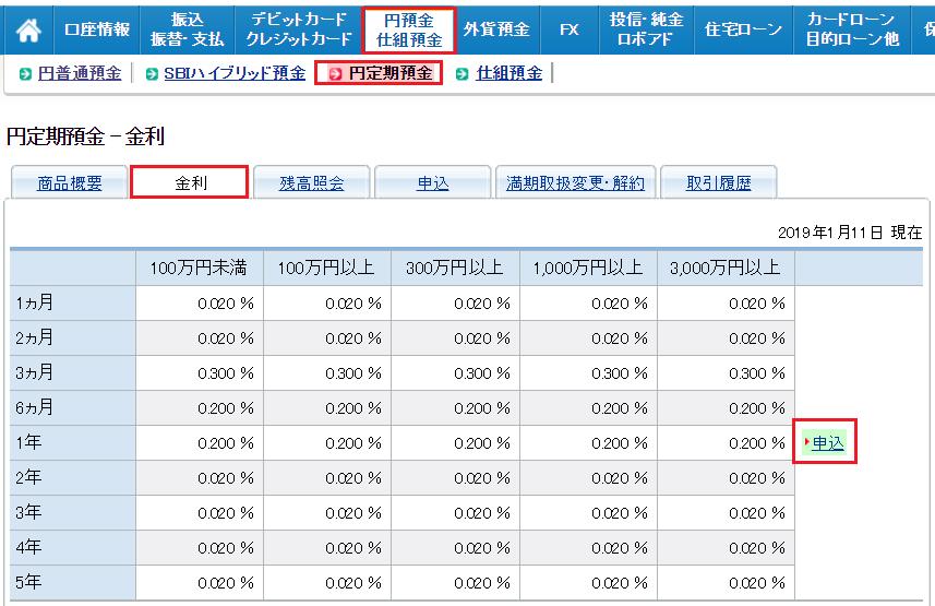 住信SBIネット銀行 定期預金