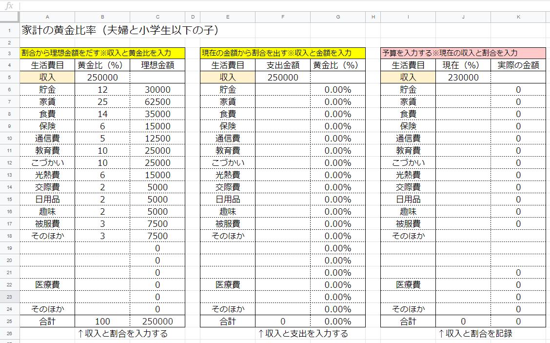 家計の黄金比率 自動計算シート
