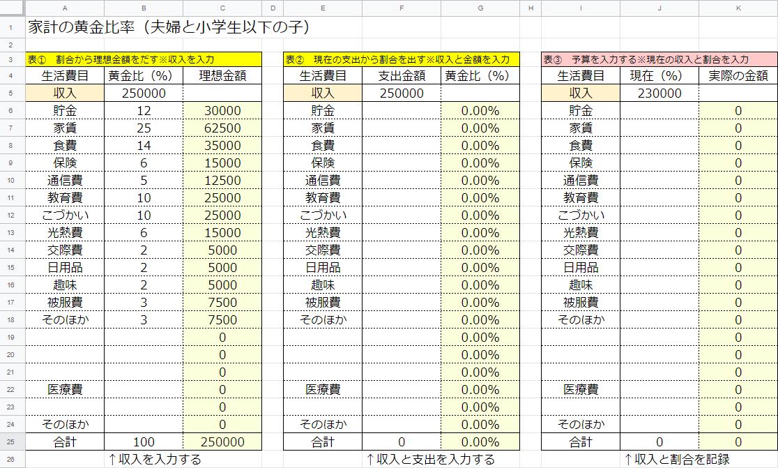 家計の黄金比率 自動計算