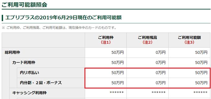 マイ・ペイすリボ 三井住友VISAカード